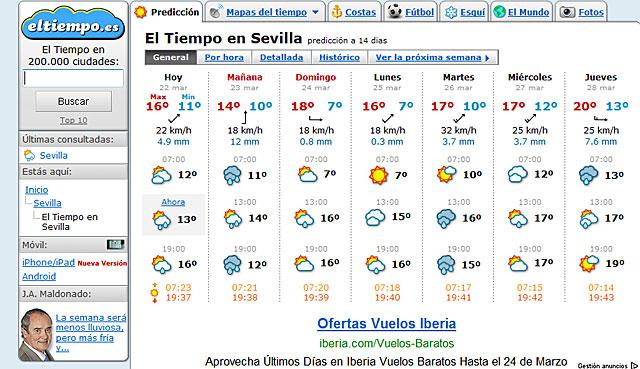 Eltiempo.es, el mejor medio online para conocer las previsiones y temperaturas