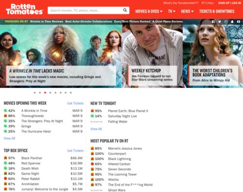 Rotten Tomatoes, la página de cine en la que la crítica lo es todo